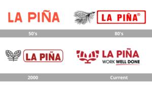 La Piña Logos's Evolution